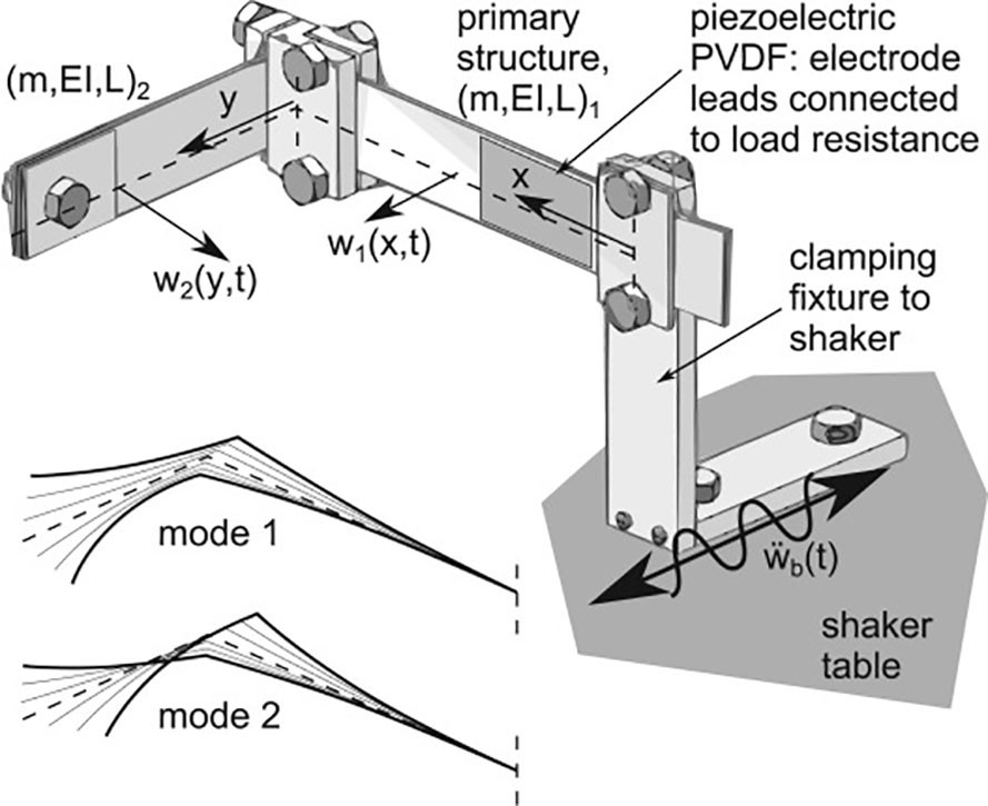 Piezoelectricity-889x725
